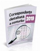 Corespondenta detaliata a conturilor 2019