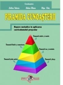 Piramida Cunoasterii - Repere metodice in aplicarea curriculumului prescolar