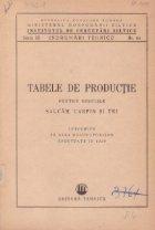 Tabele de productie pentru speciile salcam, carpin, tei - intocmite pe baza masuratorilor efectuate in 1950